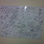 SocialSync Whiteboard - makes sense?